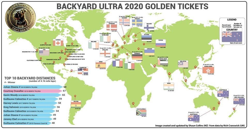 Backyard Ultra 2019 Sportvicious